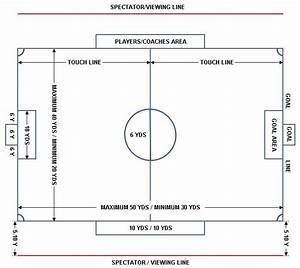 Pin U10 Soccer Field Layout On Pinterest