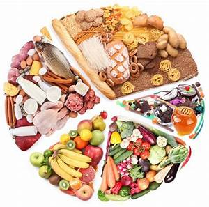 Eat What You Want: Your Macros and the Truth About Carbs ...