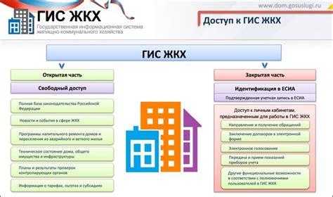 Информационную систему жкх ждет модернизация — российская газета