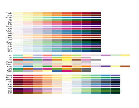r color palette rcolorbrewer palette names 10 000 hour challenge of microbe