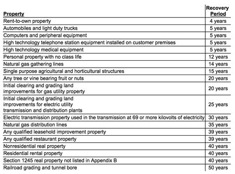 section  property bonus depreciation  regular