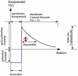 Fermi Energie Berechnen : alpha zerfall physik ~ Themetempest.com Abrechnung
