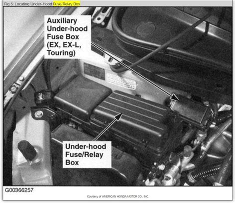 Front Vents Airflow Air Conditioning Problem Cyl