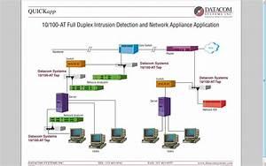 Network Taps From Datacom