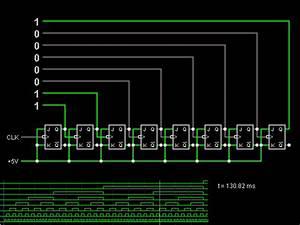 8-bit Ripple Counter