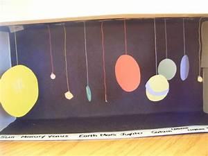 Shoe box planet craft   Daycare ideas   Pinterest   Solar ...