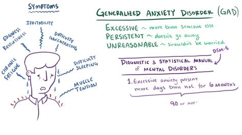 Image Disorder Generalized Anxiety Disorder
