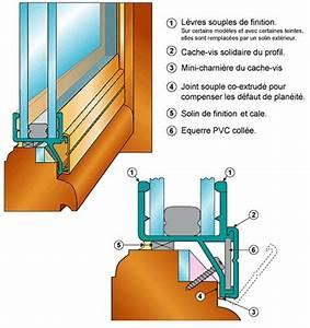 Joint Fenetre Pvc Double Vitrage : photos de fen tre double vitrage ma fen tre ~ Dailycaller-alerts.com Idées de Décoration
