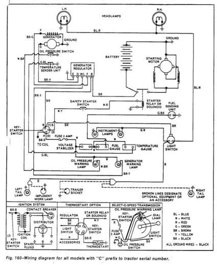 Fordson Major Wiring Diagram by Fordson Dexta Wiring Harness Wiring Diagram