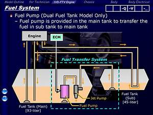 Cadillac Fuel Pump Wiring Diagram