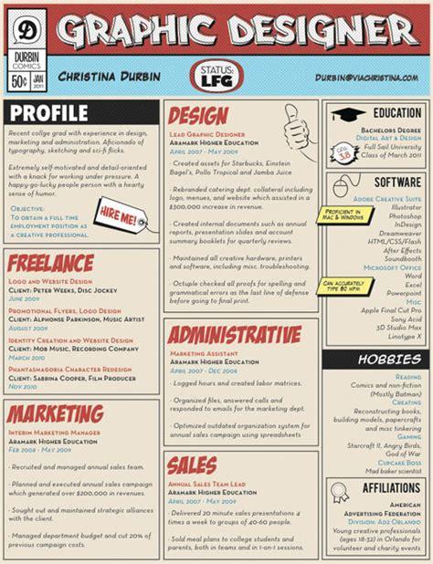 30 great exles of creative cv resume design web