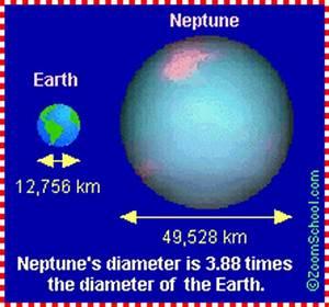 Neptune - EnchantedLearning.com
