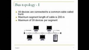 What Is Bus Topology    U0939 U093f U0902 U0926 U0940  U092e U0947 U0902