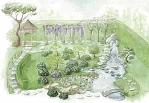 Baume im garten planen in 4 schritten obi ratgeber for Garten planen mit bonsai anzuchterde