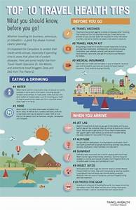 Top 10 Tips For Healthy Travel