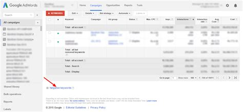 How To Identify Negative Keywords Through Search Terms Report In Adwords? Karooya