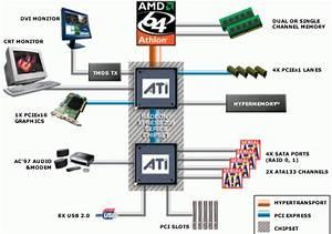 Ati Radeon Xpress 200   U0438 U043d U0442 U0435 U0433 U0440 U0438 U0440 U043e U0432 U0430 U043d U043d U0430 U044f  U0433 U0440 U0430 U0444 U0438 U043a U0430  U0438 Pci