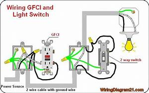 How To Troubleshoot  How To Troubleshoot Gfci