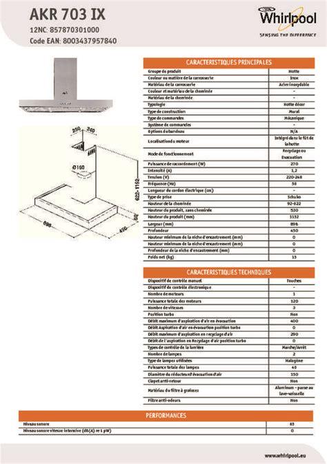 hotte de cuisine avec filtre a charbon notice hotte whirlpool akr 703 ix et pièces détachées moteur transformateur filtre charbon