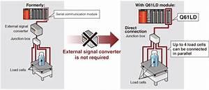 Load Cell Input Analog I  O Module Melsec