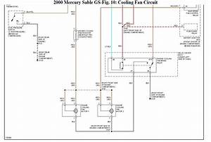 2000 Mercury Sable Fuse Box Diagram
