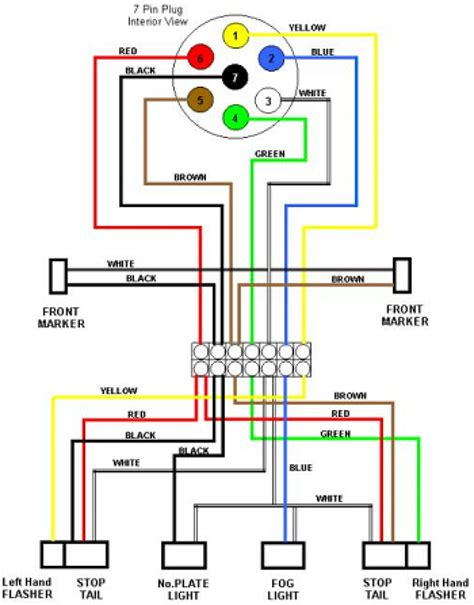 5 Pin Wiring Diagram For Trailer by Trailer Wiring Diagram 7 Pin 5 Wires Flat Trailer Wiring