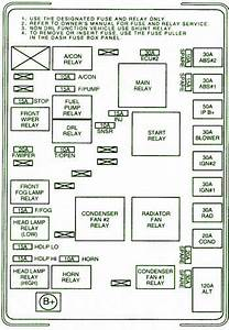 2007 Kia Spectra Fuse Box Diagram
