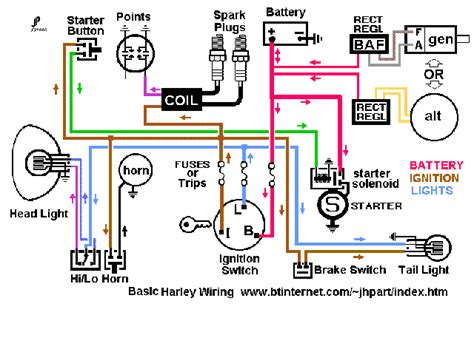 Shovelhead Wiring Diagram by 1977 Fx I Need A Wiring Digram Harley Davidson Forums