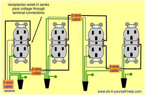 wiring diagram receptacles  series electrical