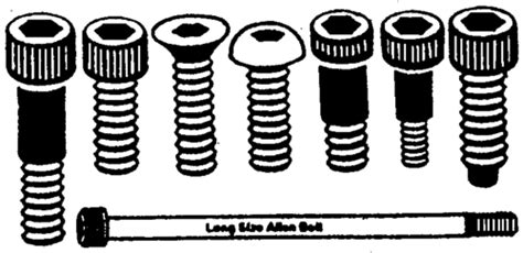 Allen Bolt Hex Socket Type, Hex Socket Head Cap Screws