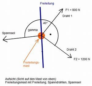 Kräfte Berechnen Winkel : statik berechnen von resultierenden mathelounge ~ Themetempest.com Abrechnung