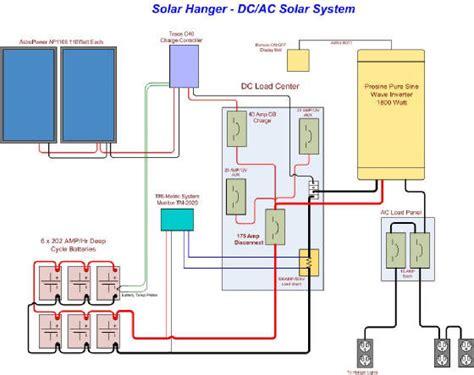 solarhanger