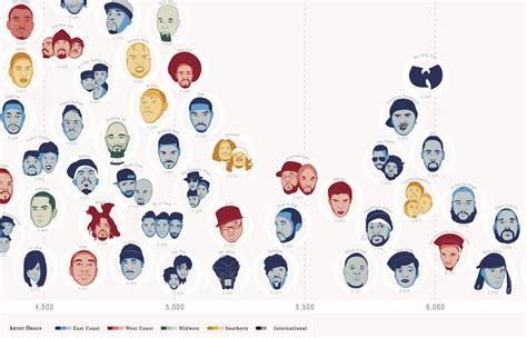 100 hip hop is read 3 hip hop books best 25 hip hop