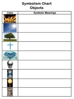 teaching symbolism in literature worksheets symbolism worksheets by barrett teachers pay teachers