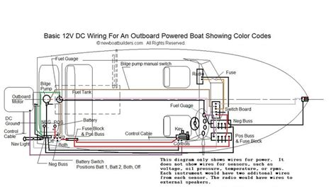 boat wiring diagram httpnewboatbuilderscompages