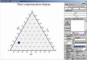 Three Component Phase Diagram