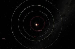 Planet Venus Orbit - Pics about space