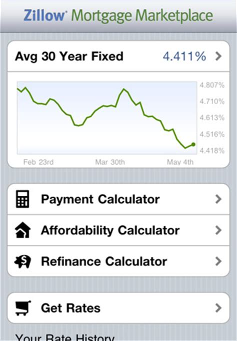 Zillow Mortgage Marketplace  Calculator And Rates App. Performance Testing Strategy. Portable Storage Richmond Va. Fidelity High Yield Bond Funds. Internet Service For My Home. Sound Engineering Schools In California. Free Computer Technician Training. Sales Compensation Strategies. New River Heating And Air Mid Cap Mutual Fund