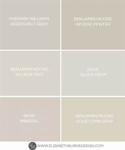 The Perfect Shades of Greige Paint Colors — Elizabeth
