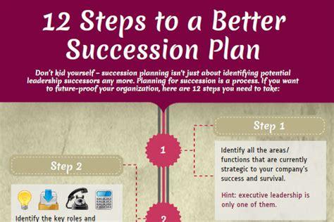 business succession planning checklist brandongaillecom