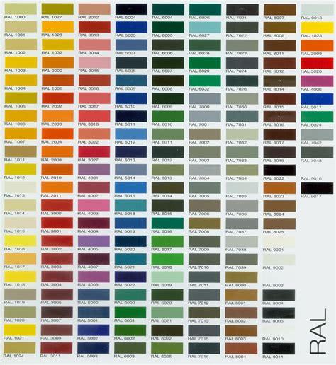 ral colour chart f h brundle