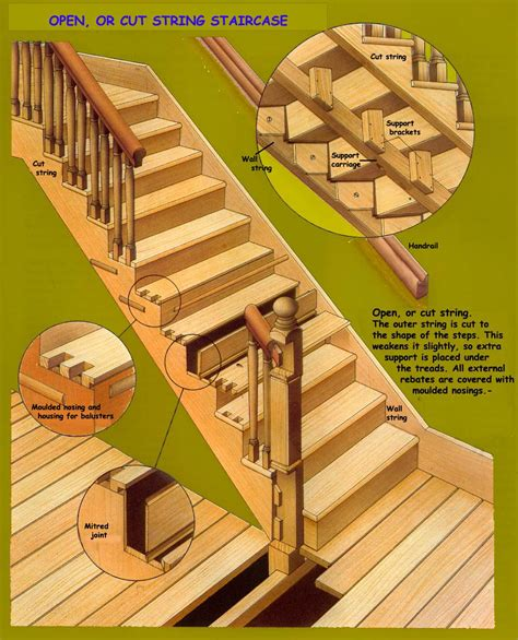 building stairs stair construction pictures to pin on pinsdaddy