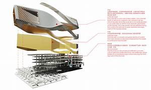 Gallery Of Dalian Planning Museum    10 Design