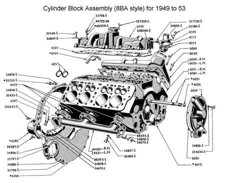 Toyotum Car Engine Diagram by Y Block Diagram 1948 Ford Truck Ford Trucks Engineering