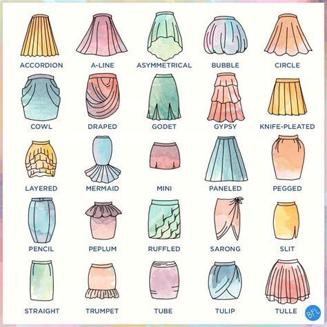 Secret Beauty Different Skirt Shapes