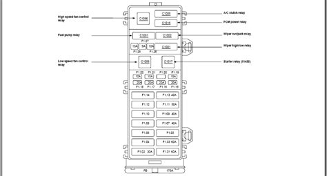 2007 Ford Tauru Se Fuse Box by I Need Fuse Position Locations For A 2003 Ford Taurus