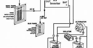 Rv Ac Wiring Schematic