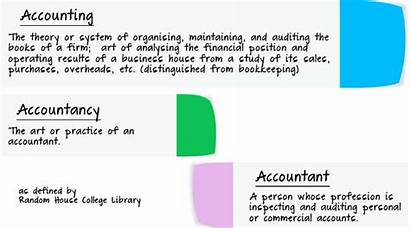 Accounting Terms Related Definitions Basic Brain Accountant