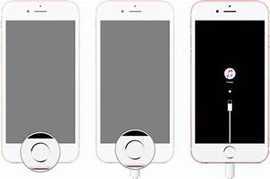 Complete Guide To Enter And Exit Iphone  Ipad  Ipod Recovery
