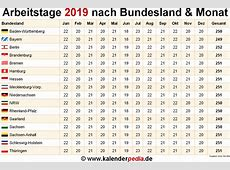 Anzahl Arbeitstage 2019 in Deutschland nach Bundesland & Monat